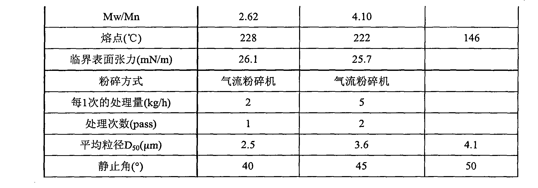 Figure CN102869687BD00211