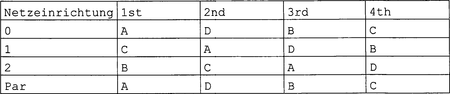 Figure 00290003