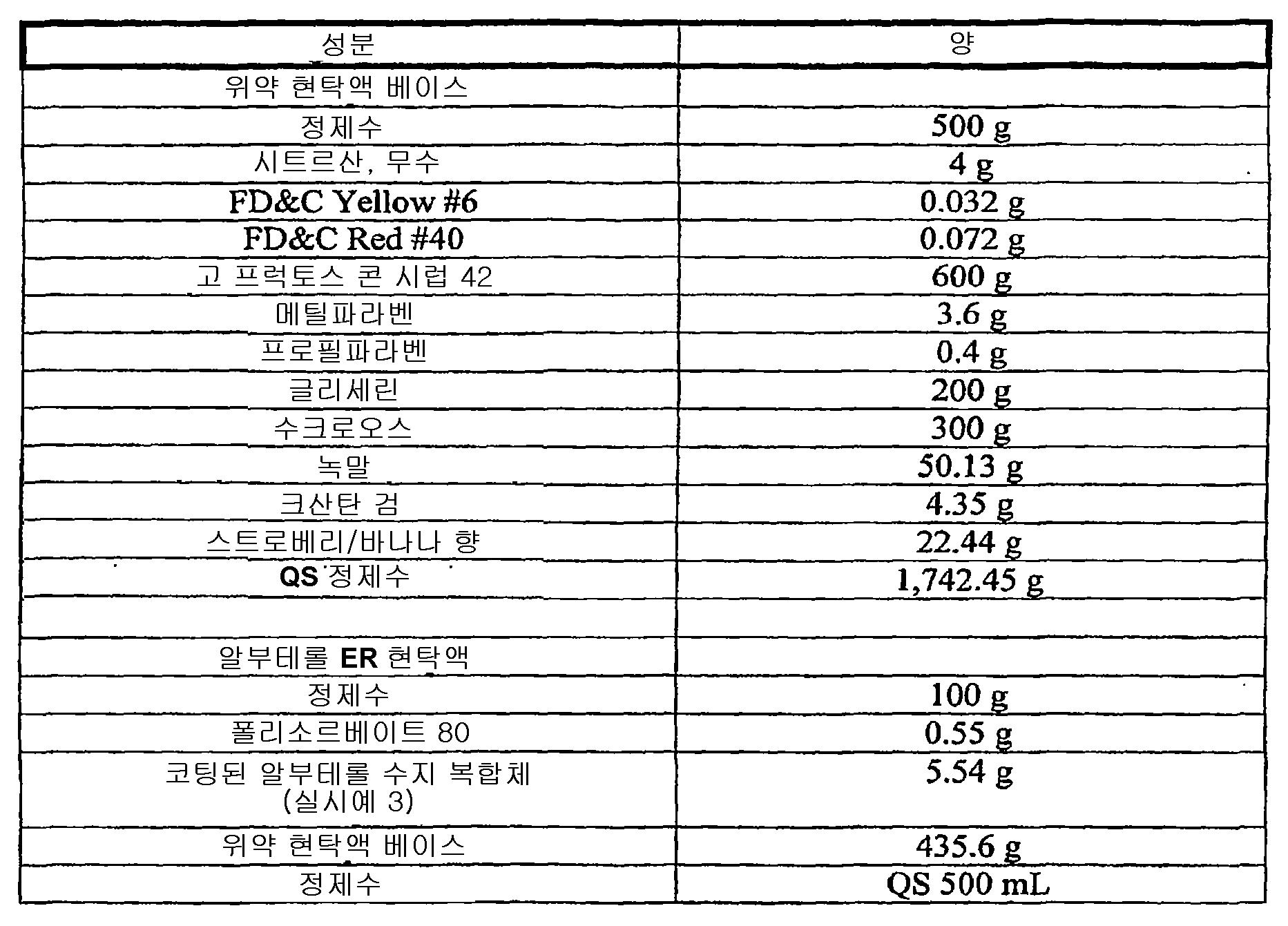 Figure 112008069624874-pct00016