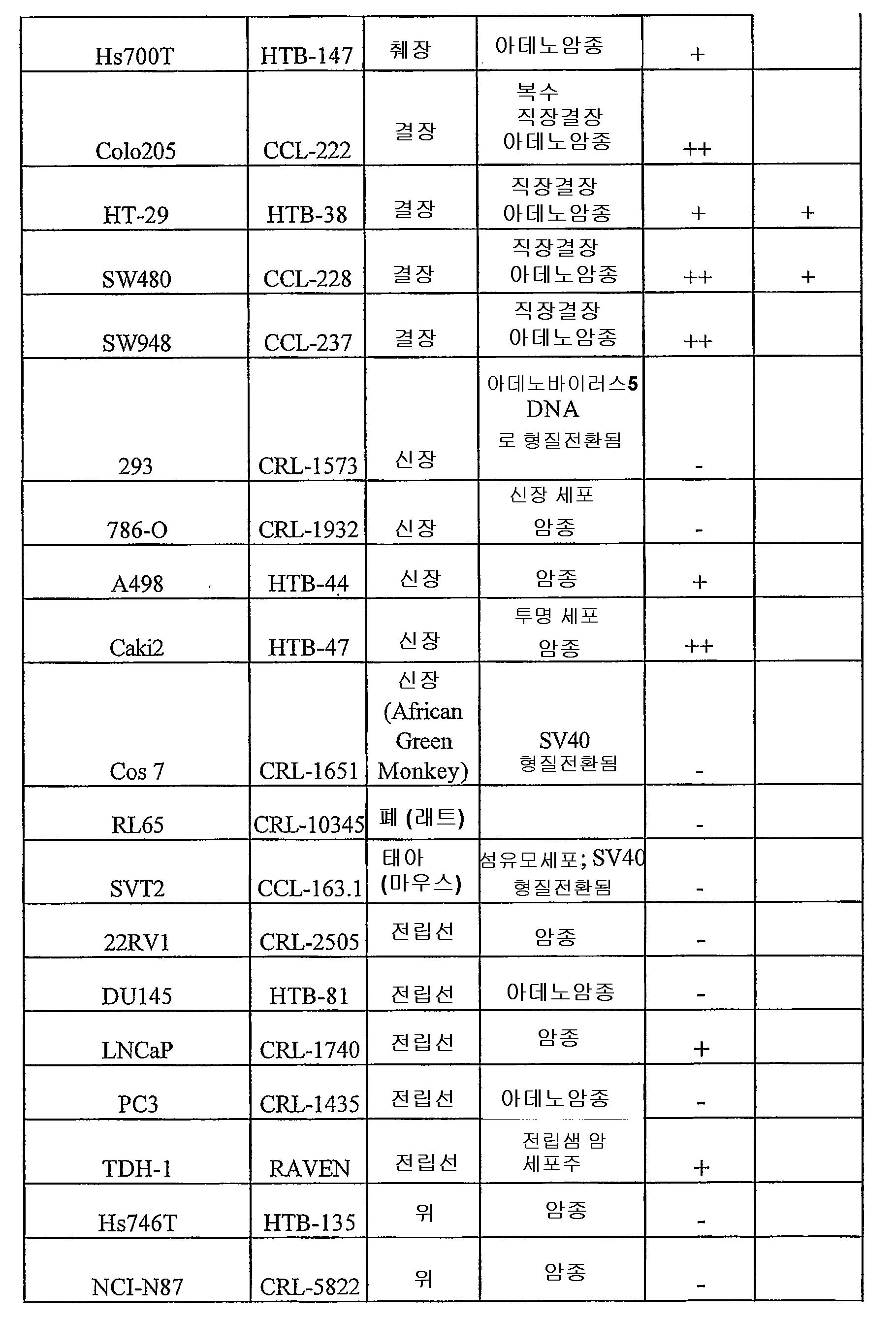 Figure 112007000927728-pct00009