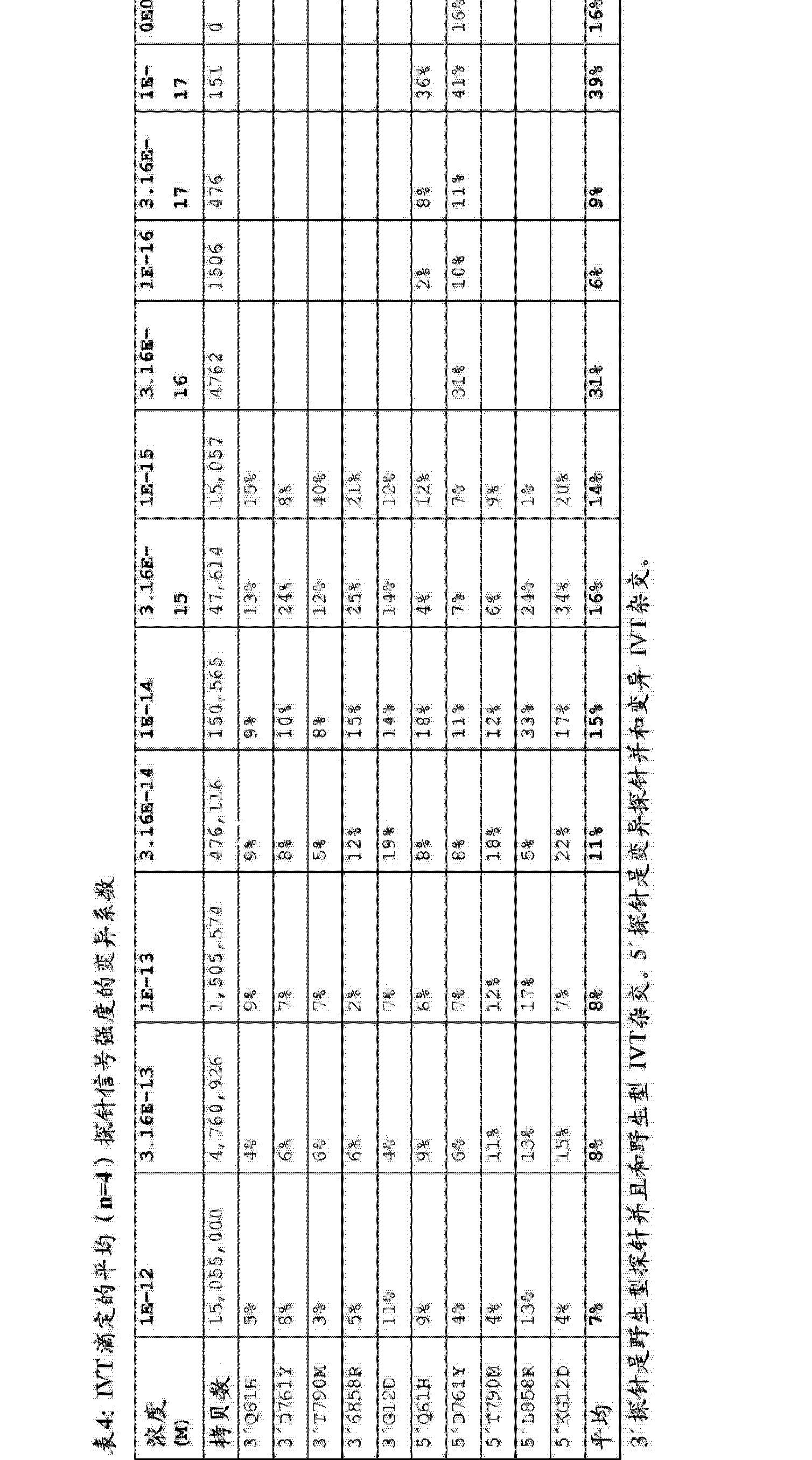 Figure CN104603290AD00361