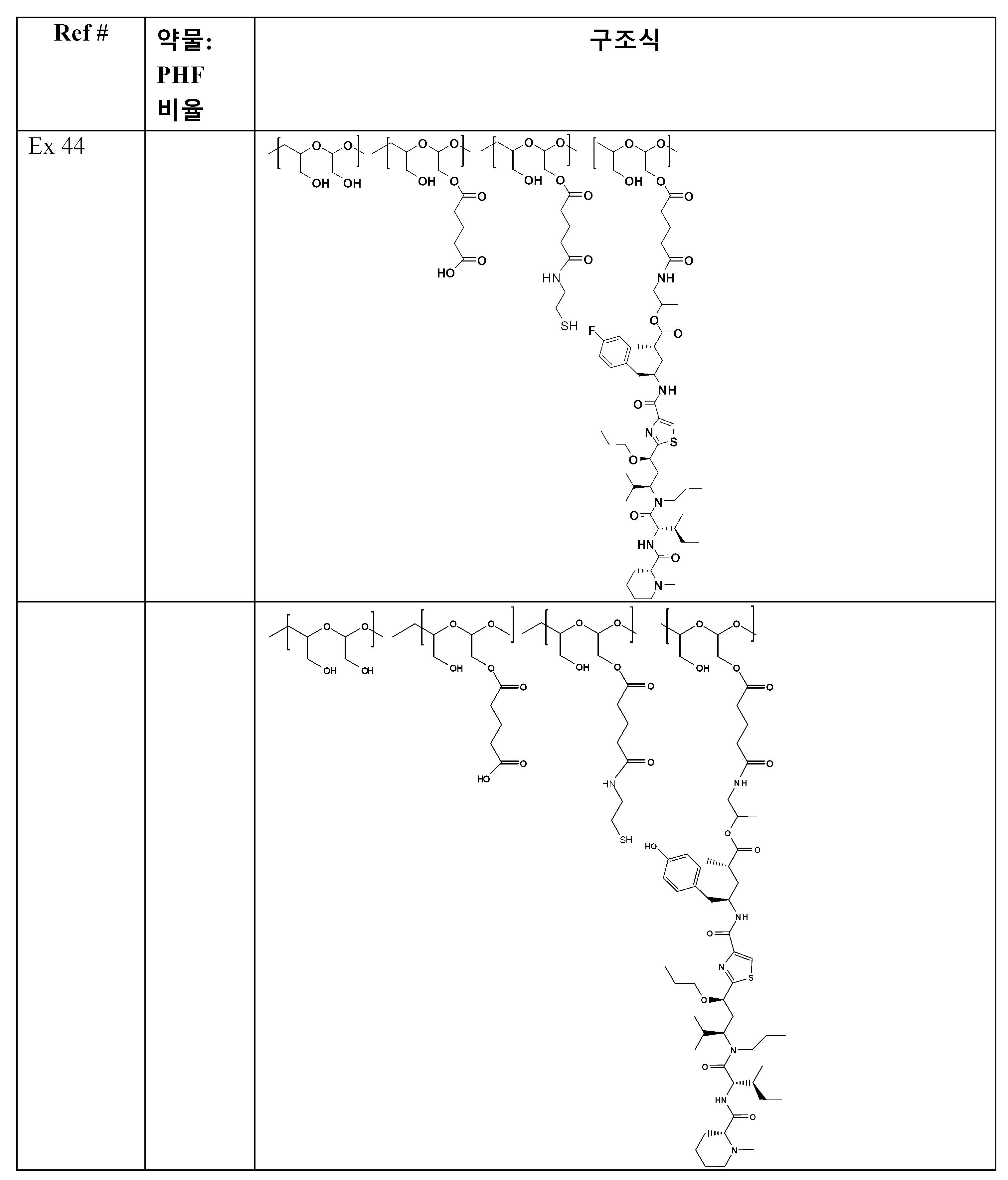 Figure 112014001971018-pct00236