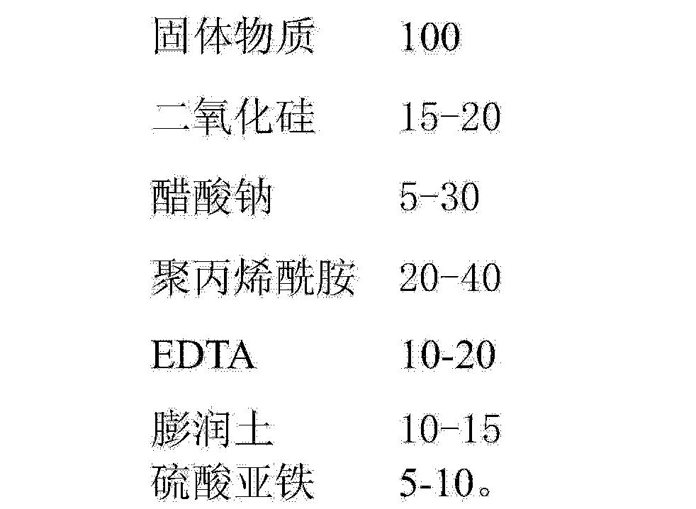 Figure CN103663652AD00041