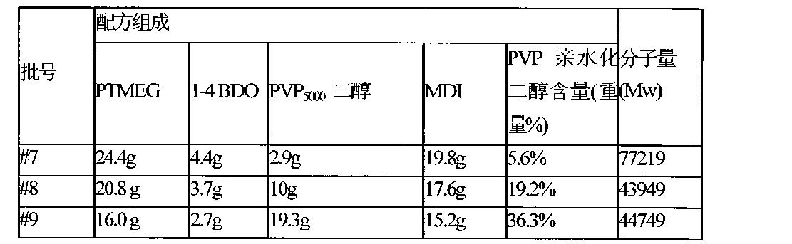 Figure CN102525737BD00131
