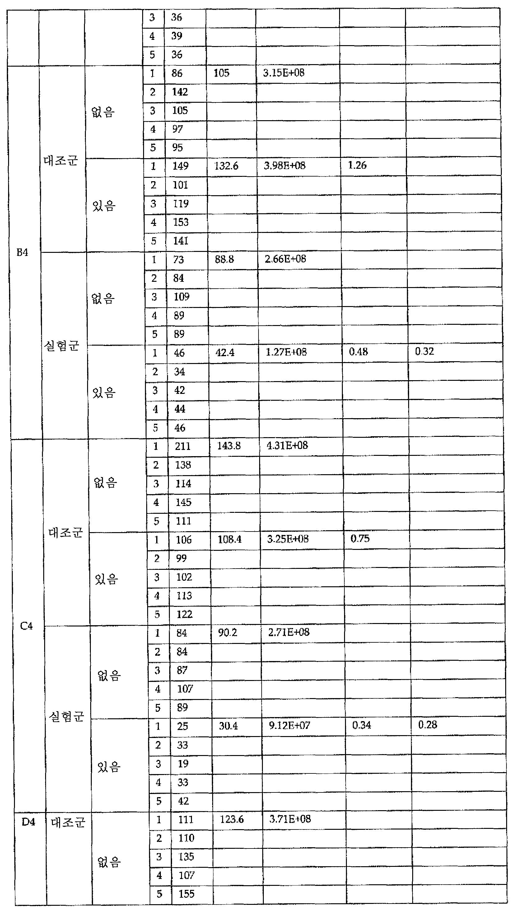 Figure 112009042155886-PCT00029