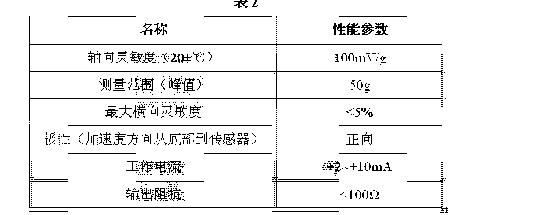 Figure CN102072806BD00101
