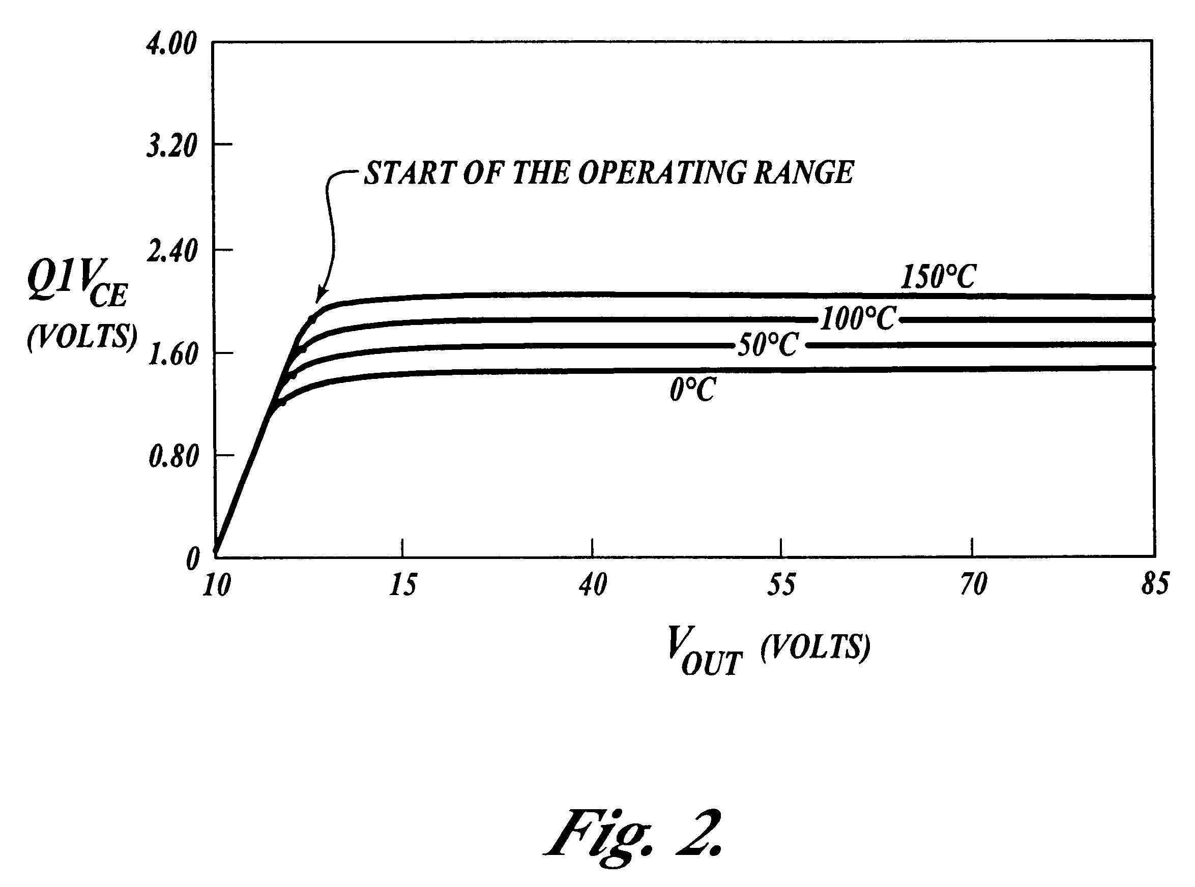 Class A Bjt Amplifiers Discrete Semiconductor Devices And Circuits