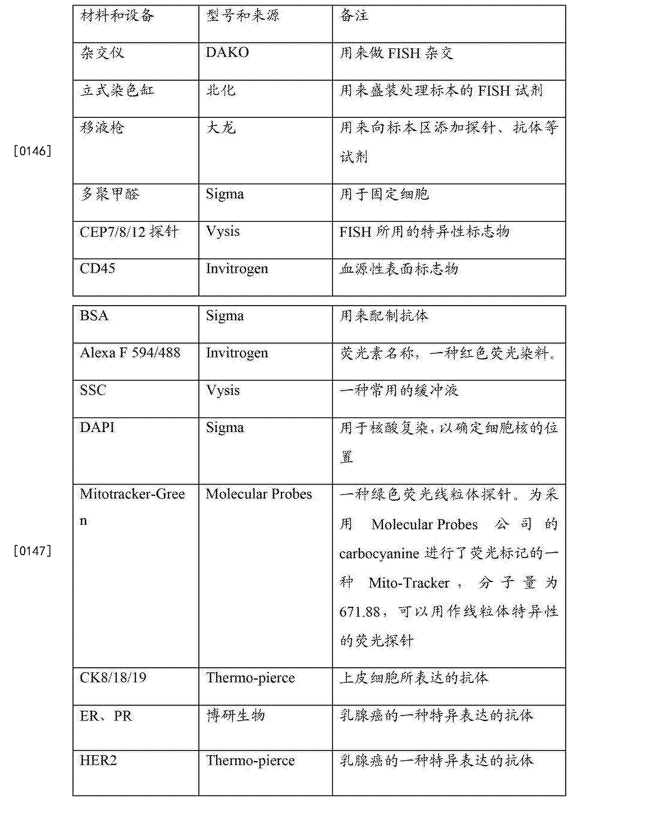 Figure CN104007257BD00131