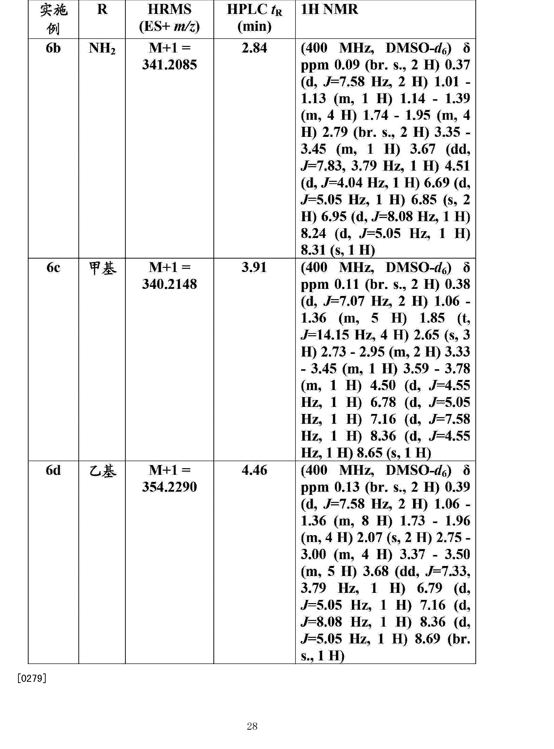 Figure CN103270026AD00281
