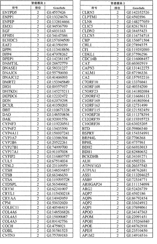 Figure CN102858999AD01601