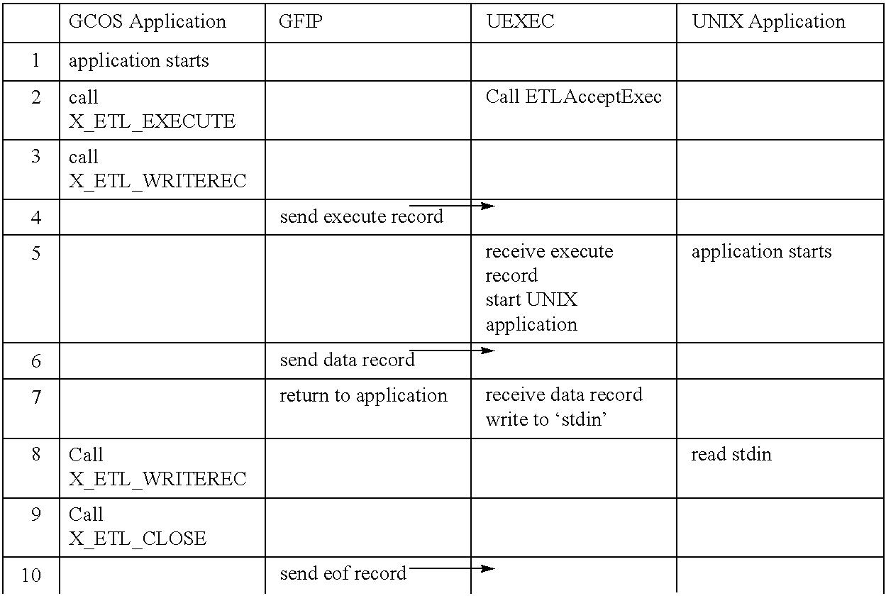 Figure US06615217-20030902-C00008