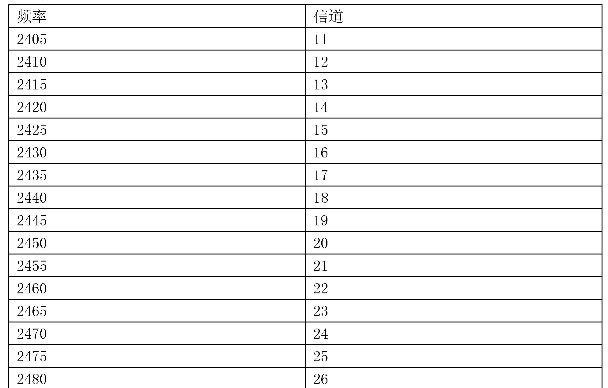 Figure CN106230062AD00101