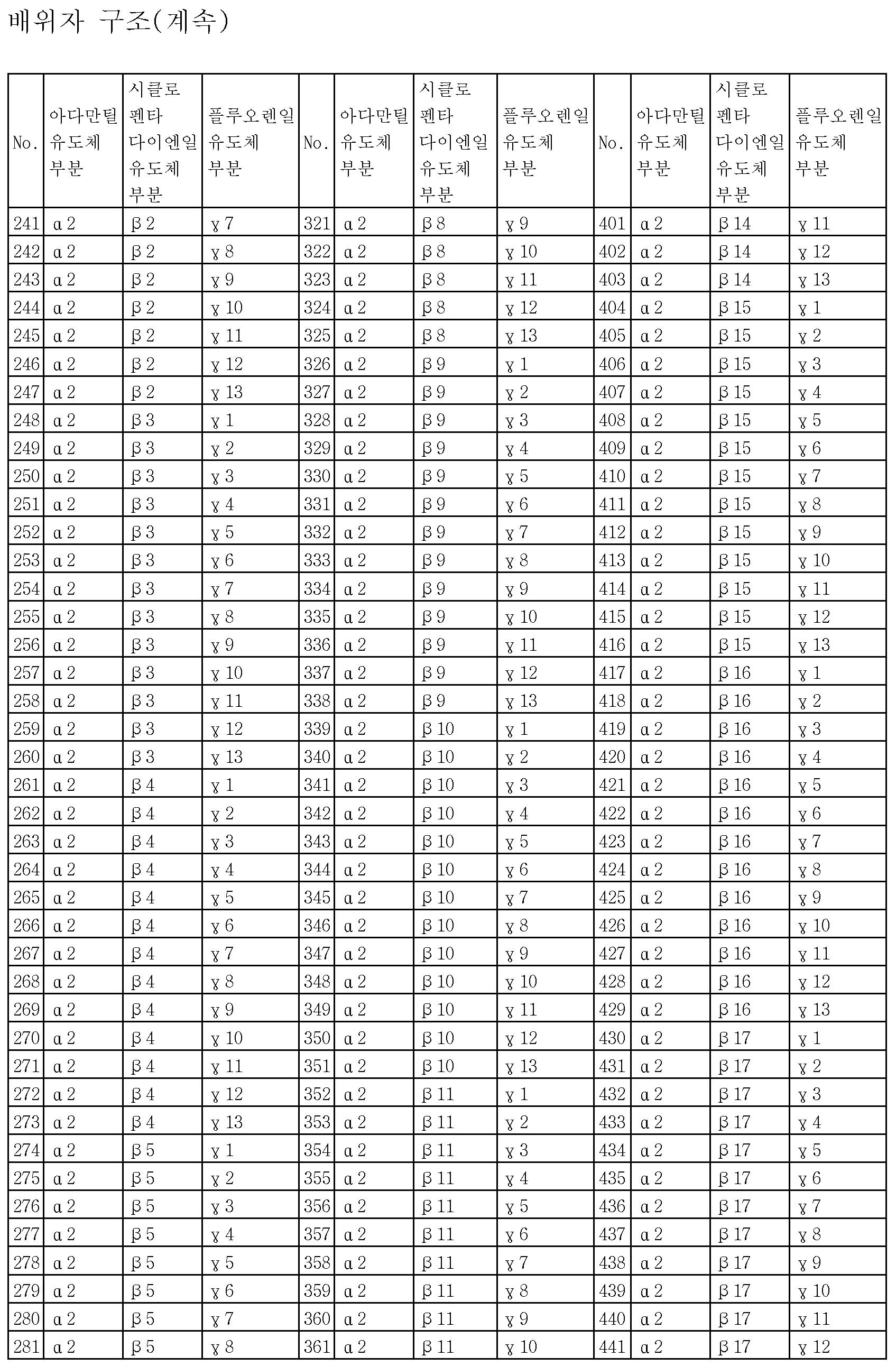 Figure 112015097461849-pct00011