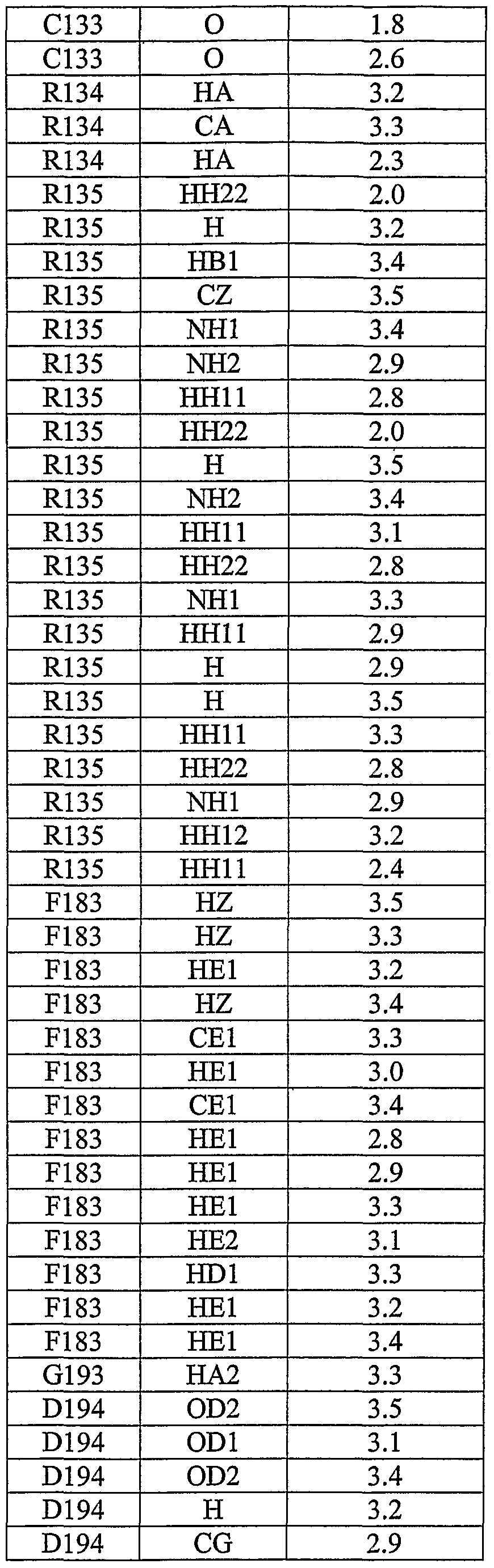 01dd73638bb WO2005047526A2 - Method for identifying inhibitors using a homology model  of polo-like kinase 1 - Google Patents