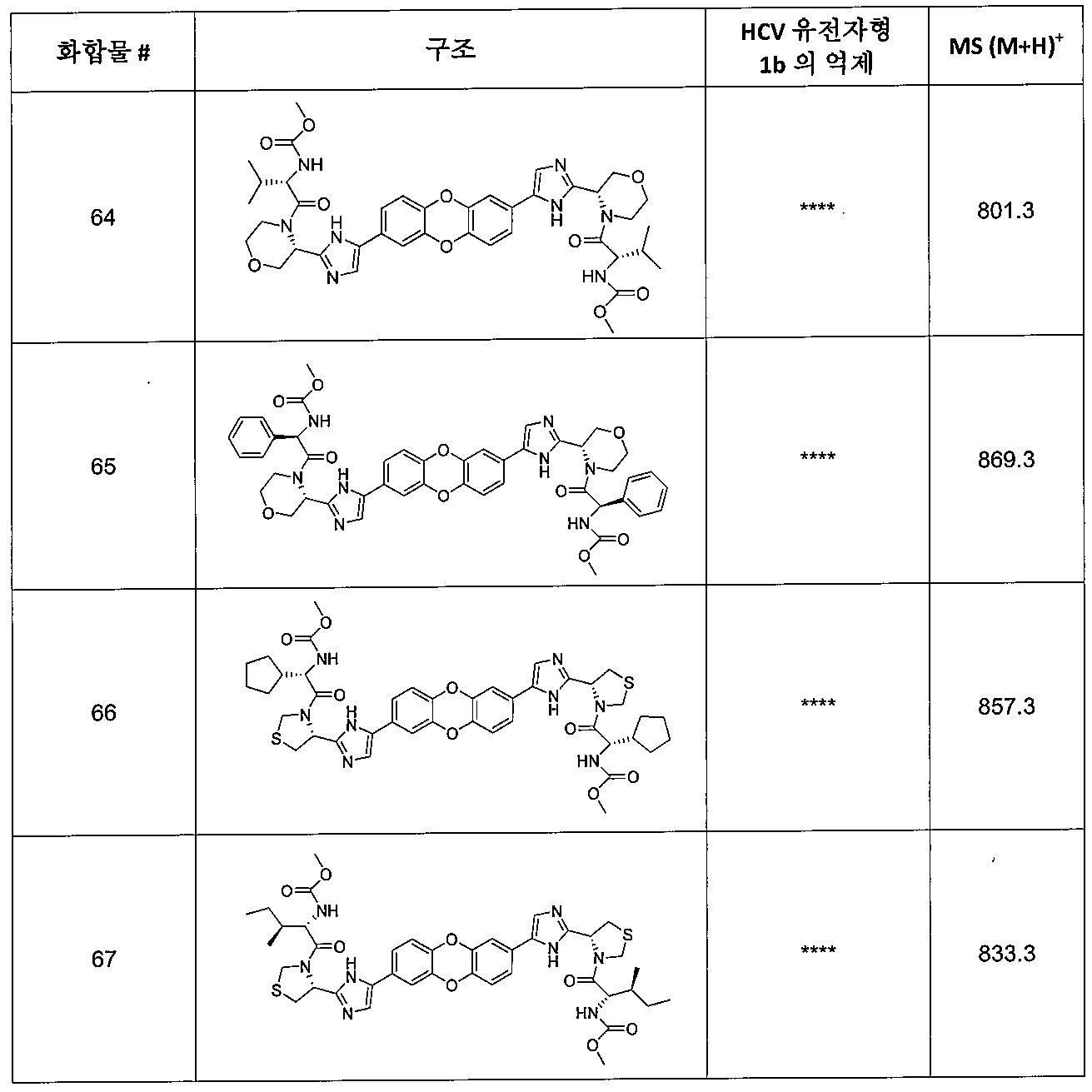 Figure pct00318