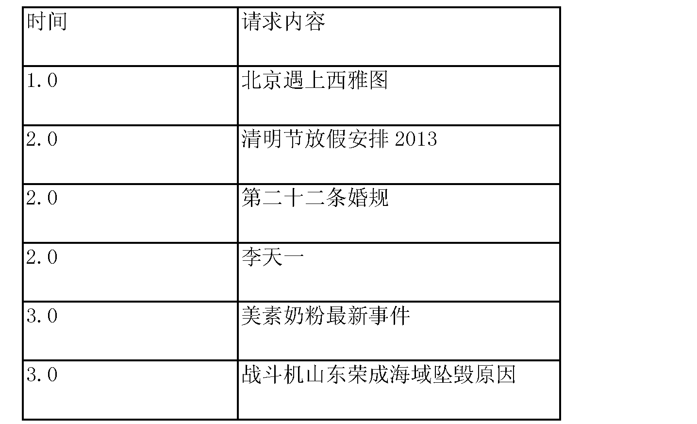 Figure CN103414649AD00081