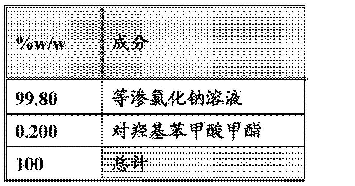 Figure CN103747782AD00371