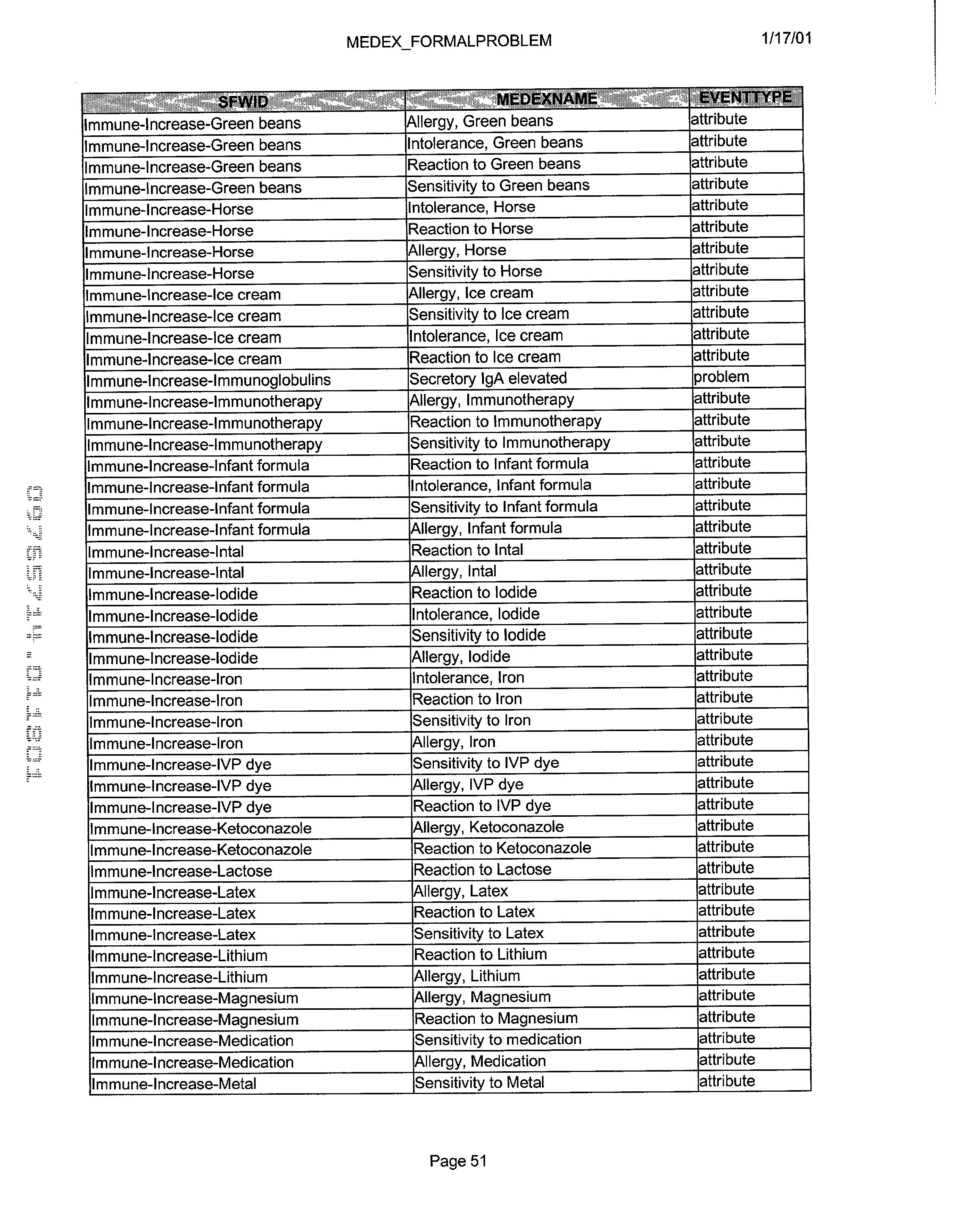 Figure US20030061072A1-20030327-P00780