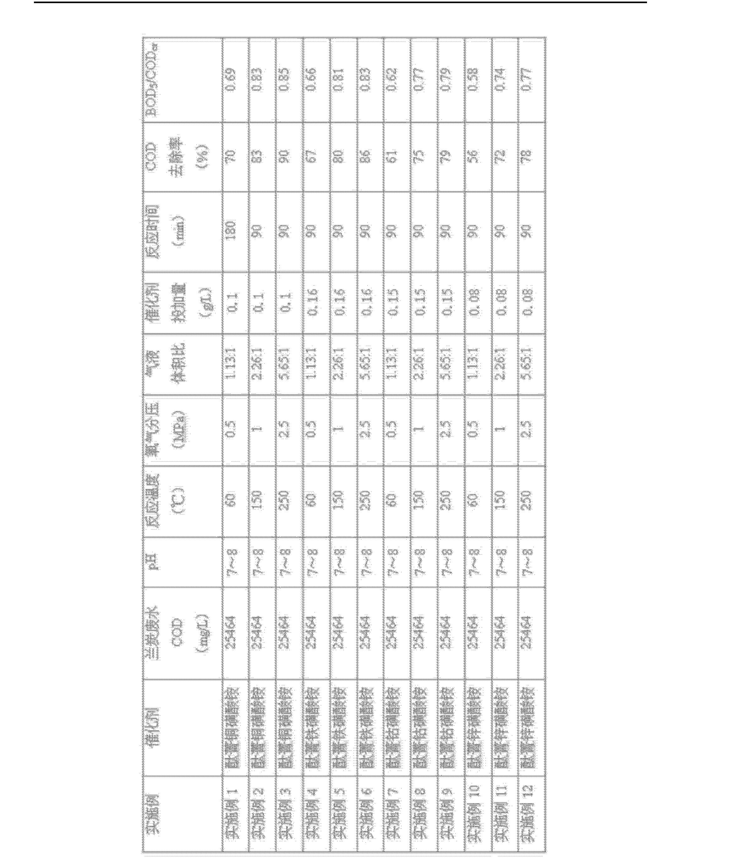 Figure CN102689976AD00051