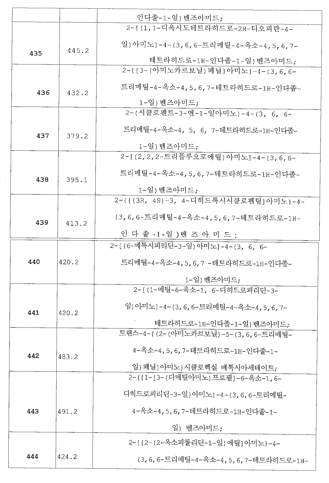 Figure 112013069739518-pat00103
