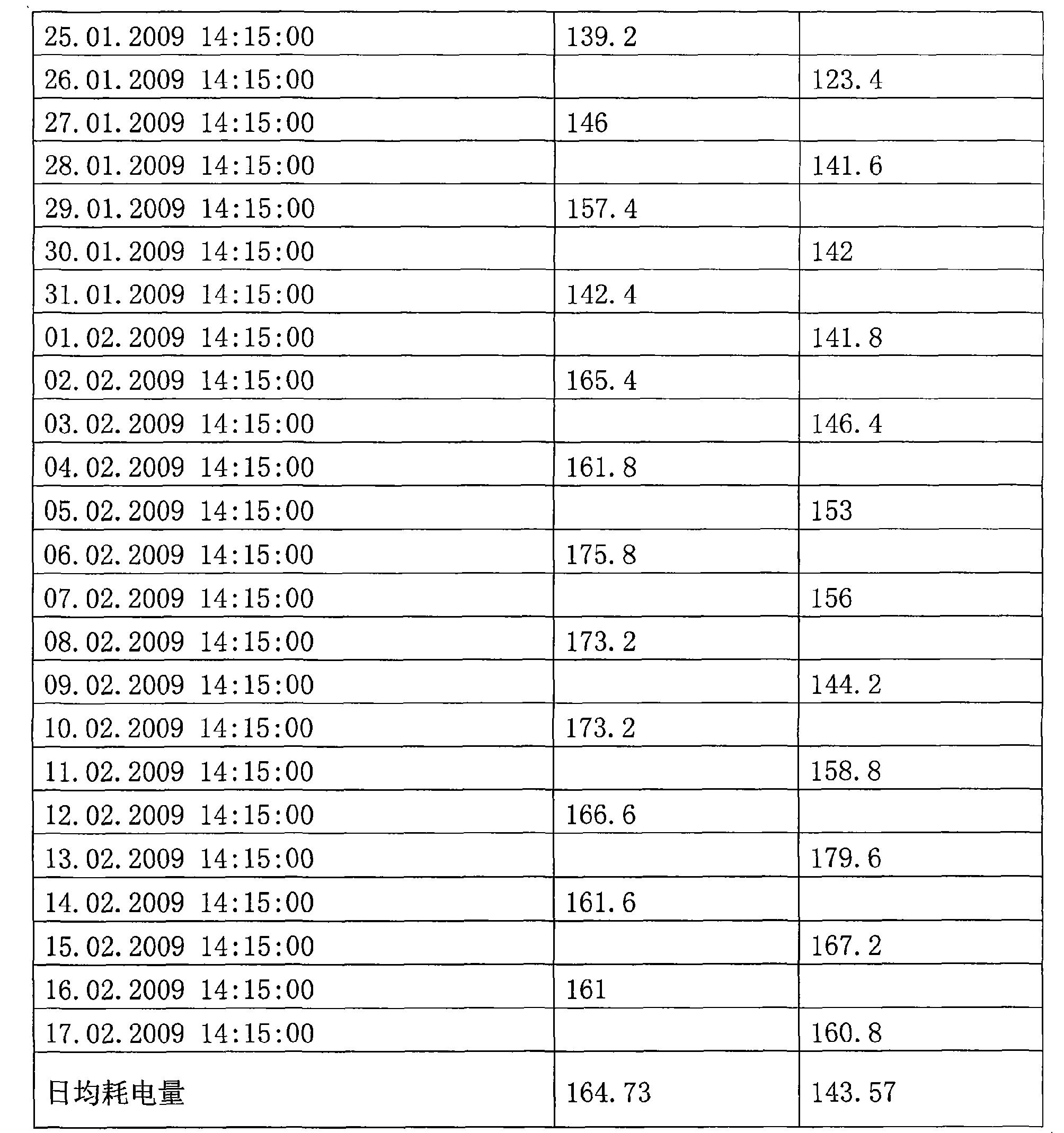 Figure CN101620252BD00101
