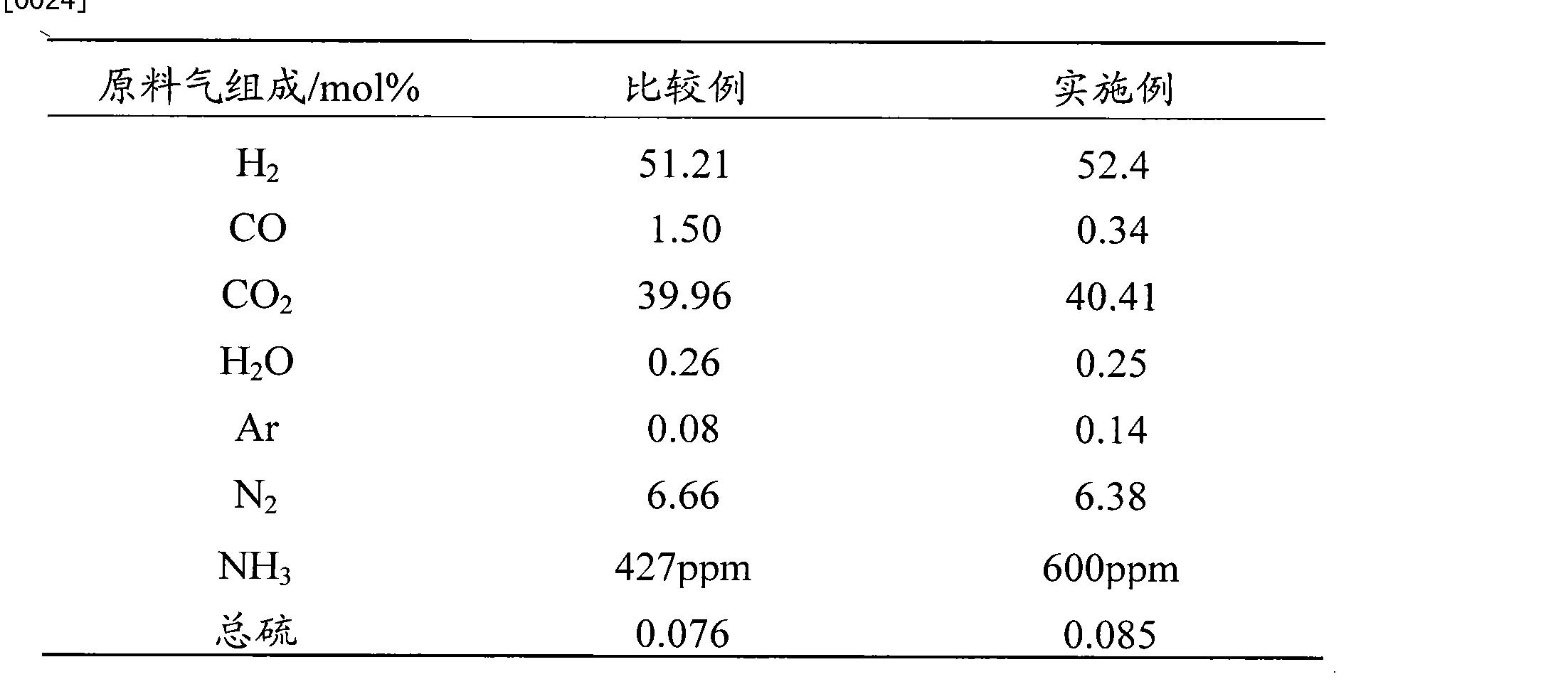 Figure CN101874967BD00061
