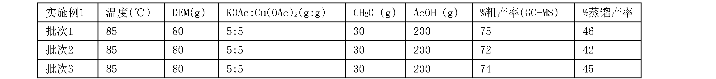 Figure CN105949358AD00351
