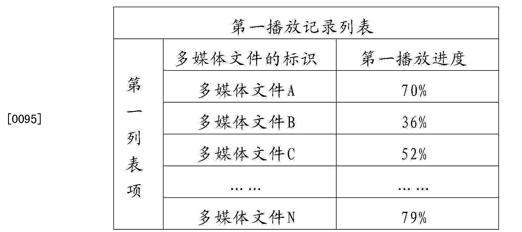 Figure CN103607461AD00121