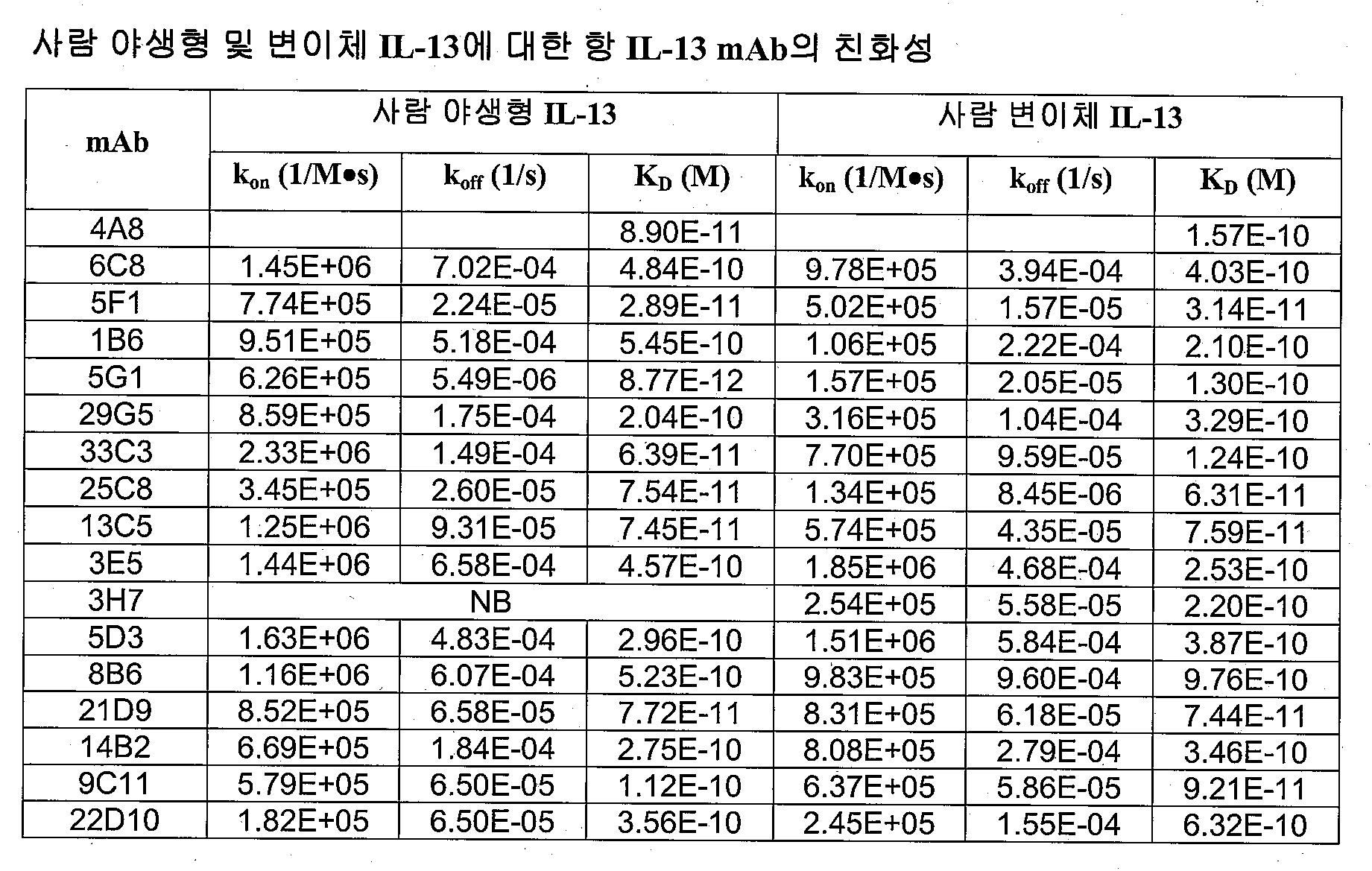 Figure 112015043114283-pat00018