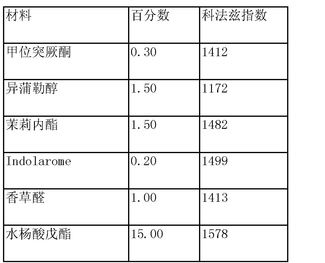 Figure CN101264333BD00132