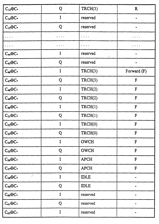 Ep1213845a2 Code Acquisition In A Cdma Communication System Composite Pipe Rc Bridge Oscillator Oscillatorcircuit Signal Figure 00400001