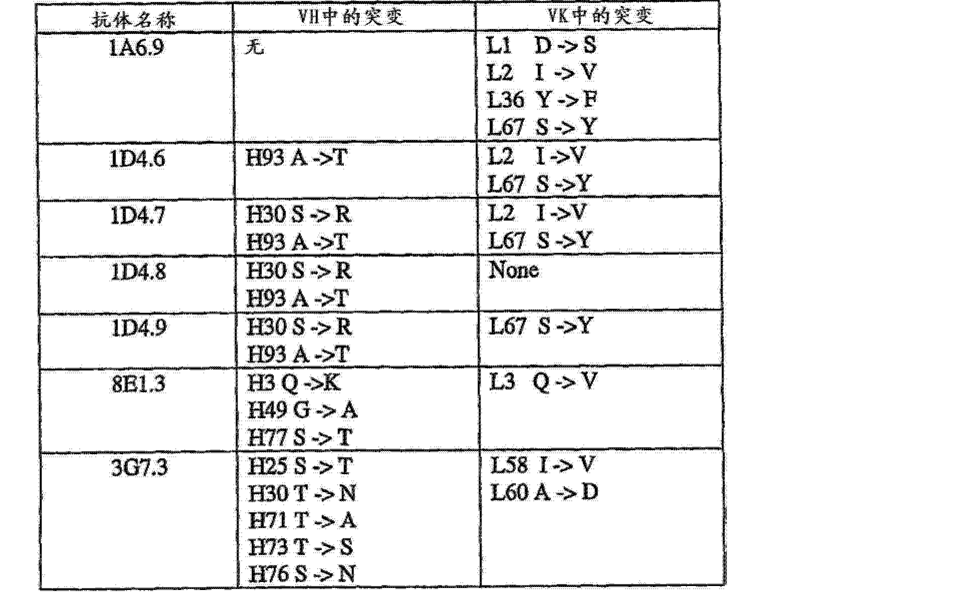 Figure CN103145838AD00822