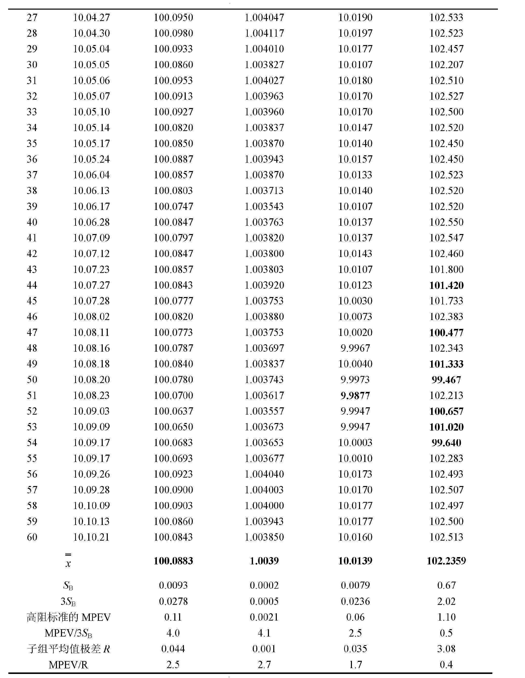 Figure CN102495961BD00151