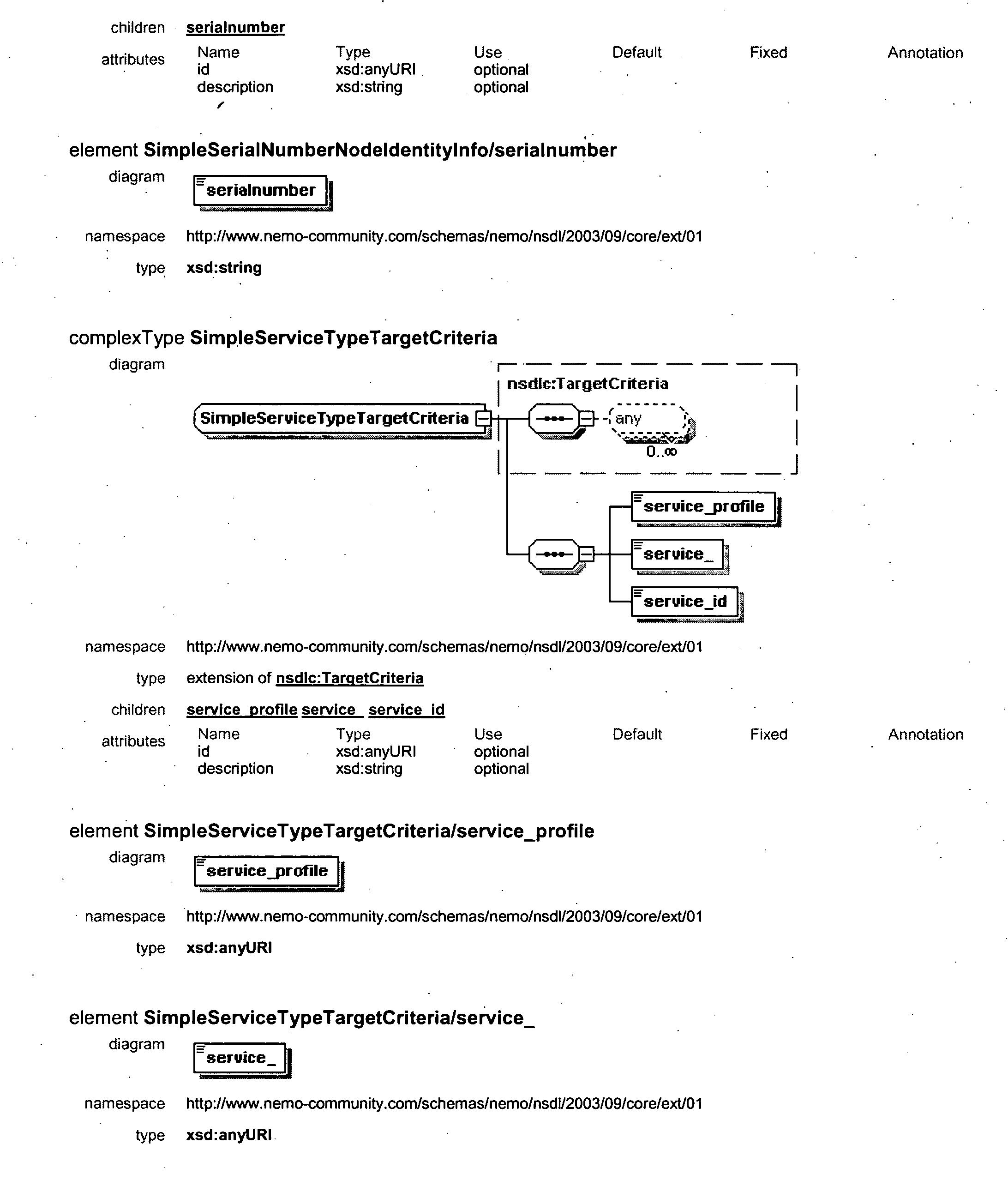 Figure US20050027871A1-20050203-P00014