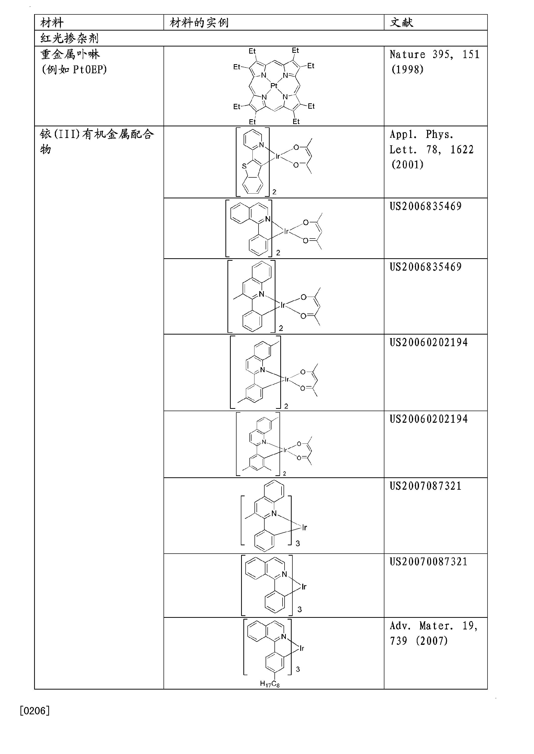 Figure CN102459505BD00621