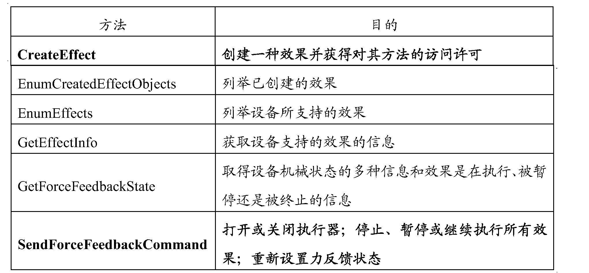 Figure CN102843334AD00161