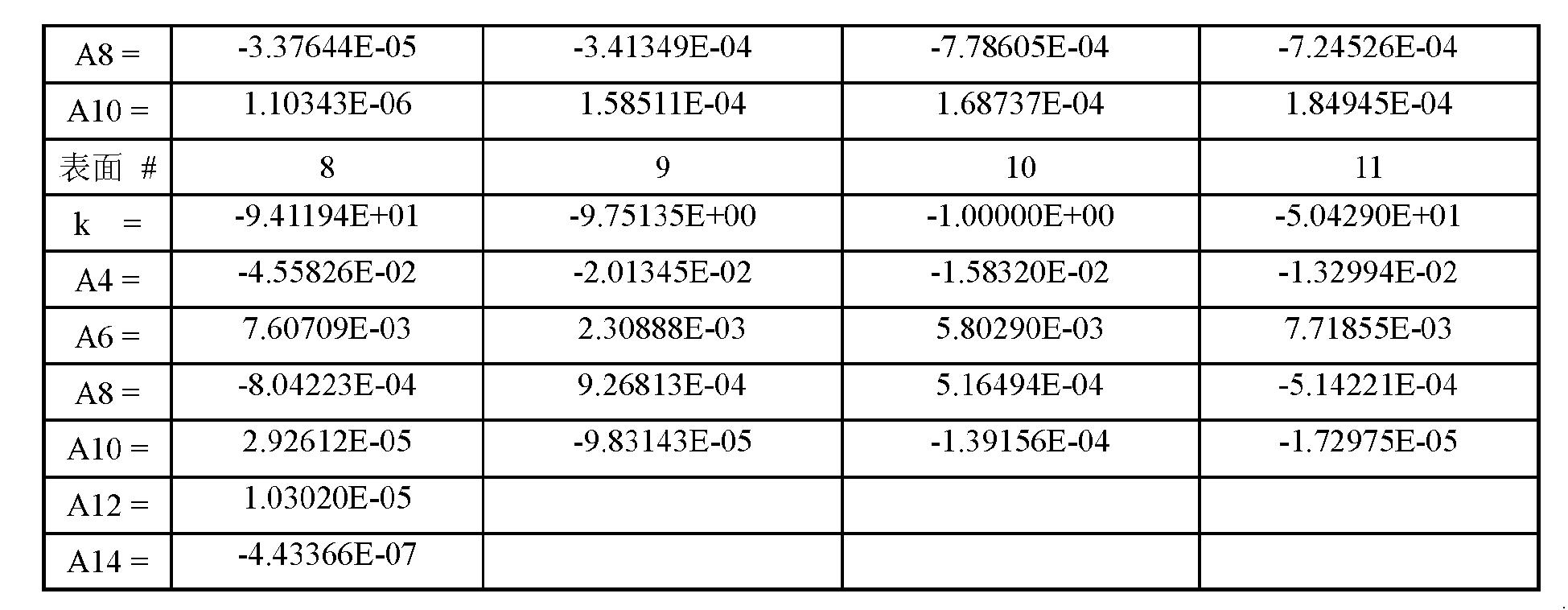 Figure CN102809803BD00151