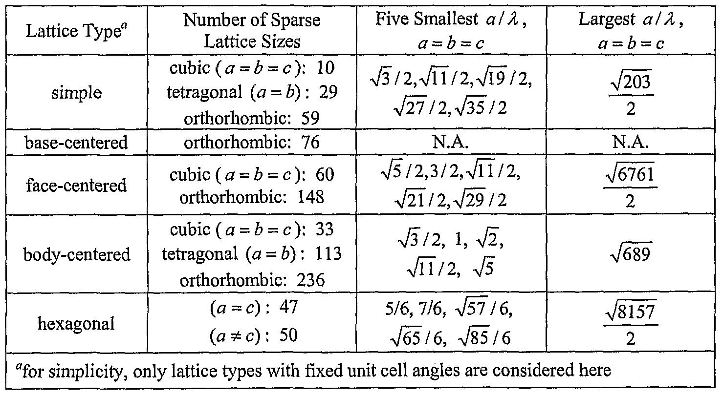 Figure imgf000070_0004