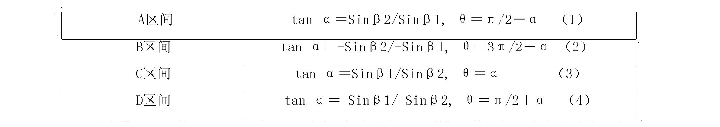 Figure CN101865699BD00062