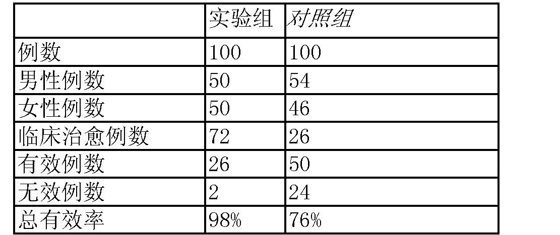 Figure CN103919995AD00101