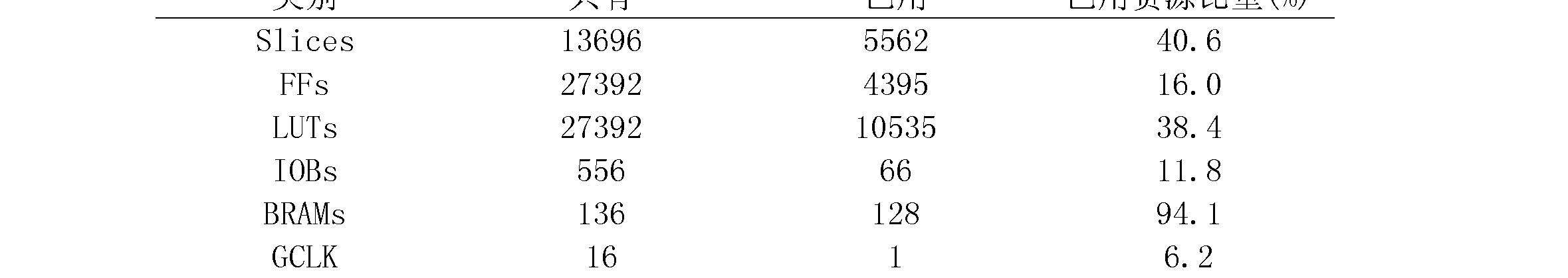Figure CN101828916BD00191