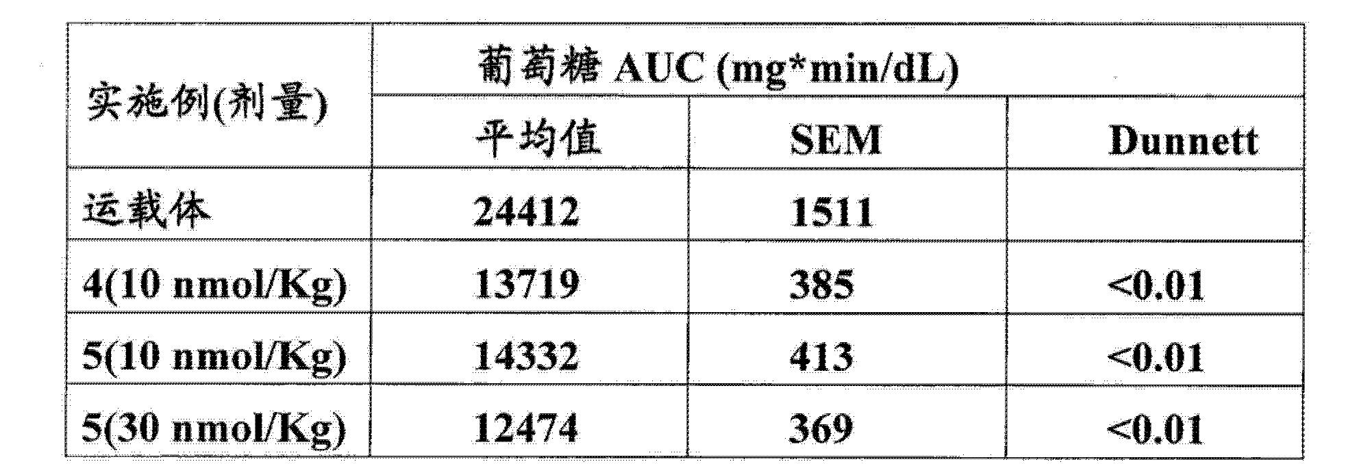Figure CN102821779AD00162