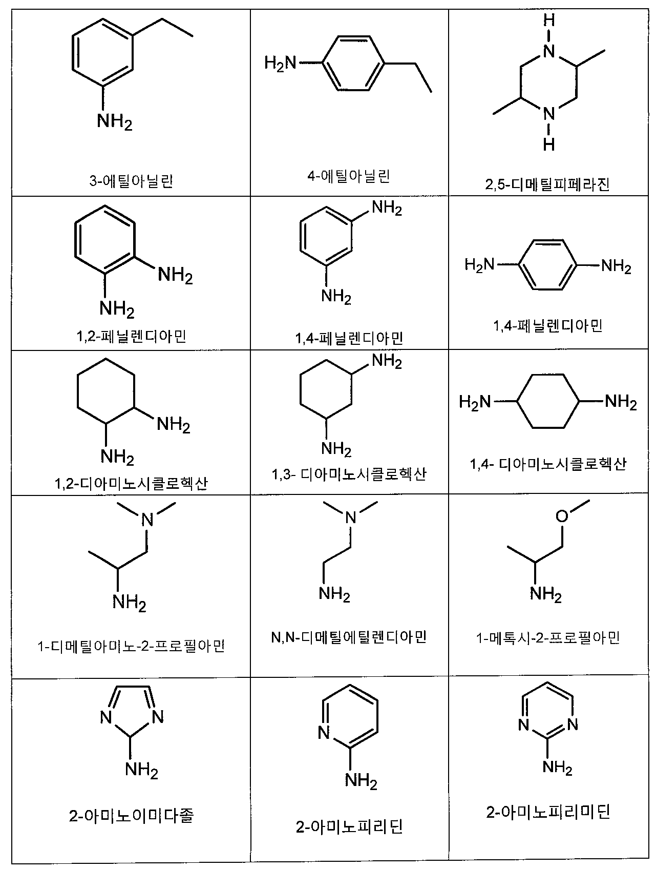 Figure 112012041825423-pat00016