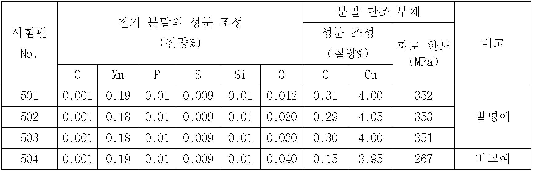 Figure 112009007267005-PCT00006