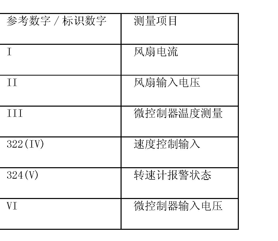 Figure CN101443718BD00152