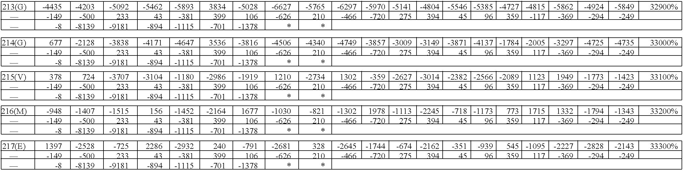 Figure US08945899-20150203-C00038