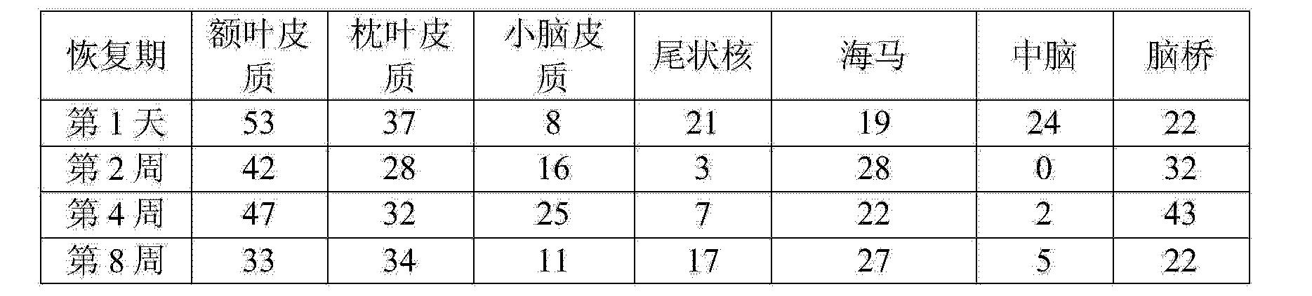 Figure CN104894129AD00992