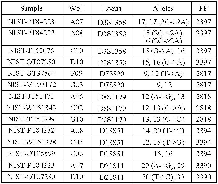 Figure US08871471-20141028-C00001