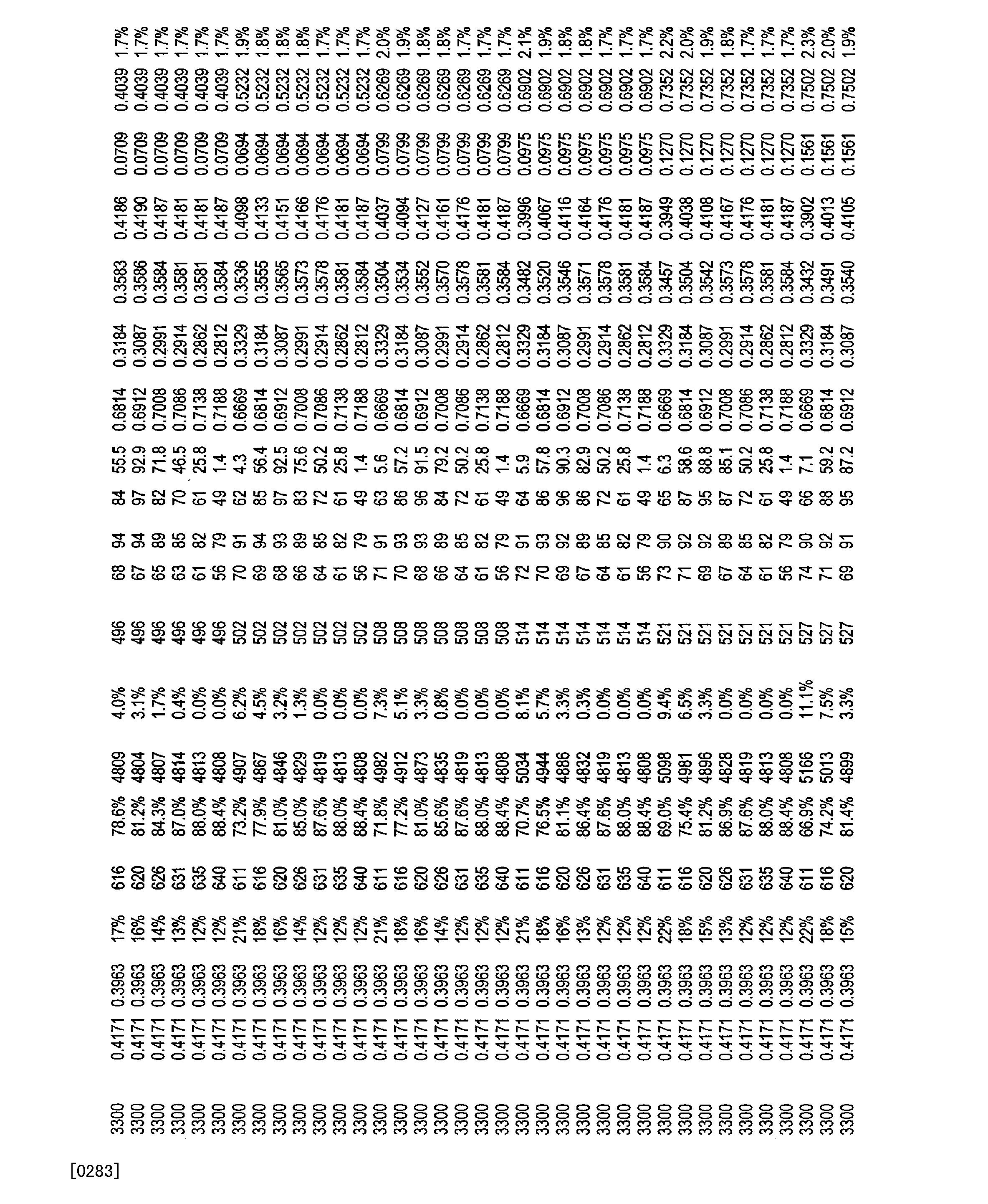 Figure CN101821544BD01101