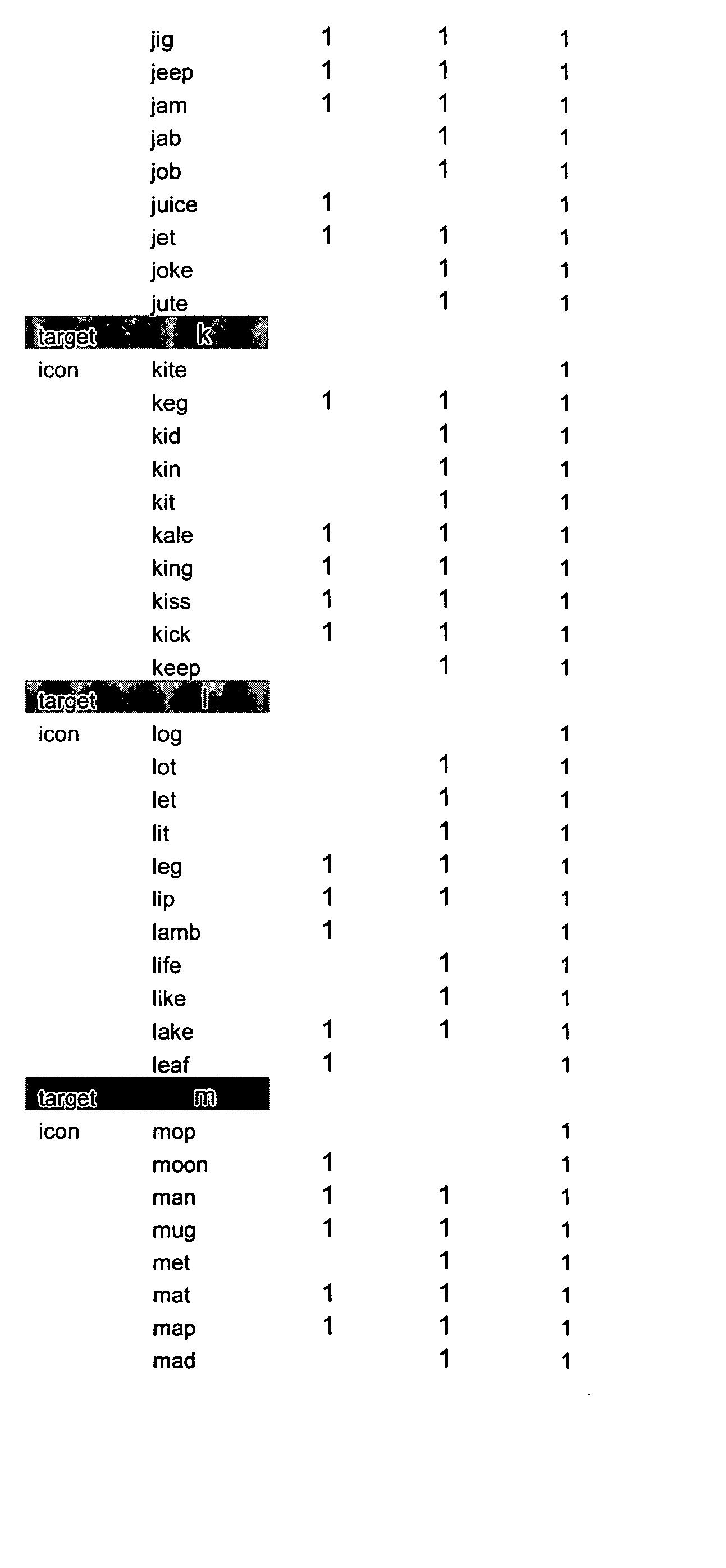 Figure US20050153263A1-20050714-P00003